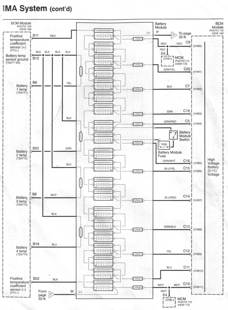 honda insight wiring diagram wiring diagram u2022 rh tinyforge co 2010 honda insight wiring diagram 2012 Honda Civic Transmission Wire Diagram